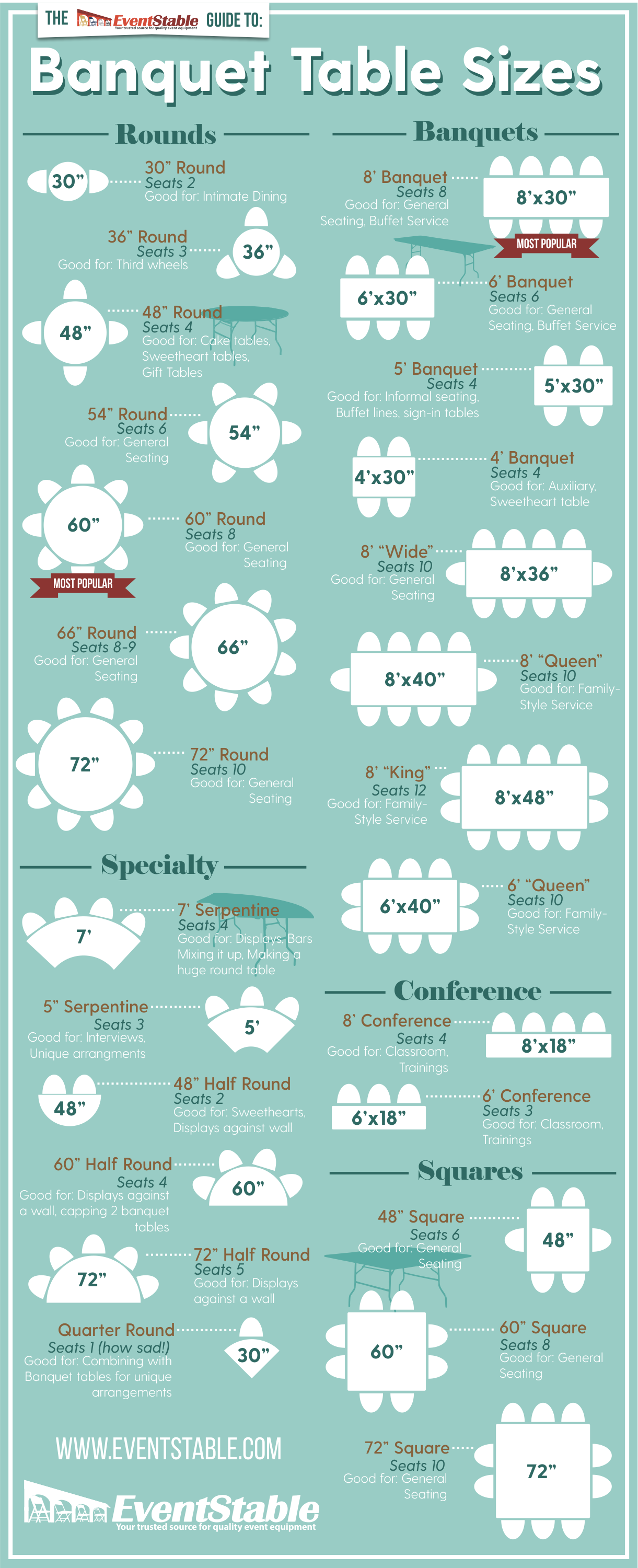 The EventStable Guide To Banquet Table Sizes EventStablecom - Banquet table measurements